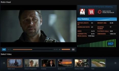 Akamai potencia su plataforma inteligente de entretenimiento online | Panorama Audiovisual | Radio 2.0 (Esp) | Scoop.it