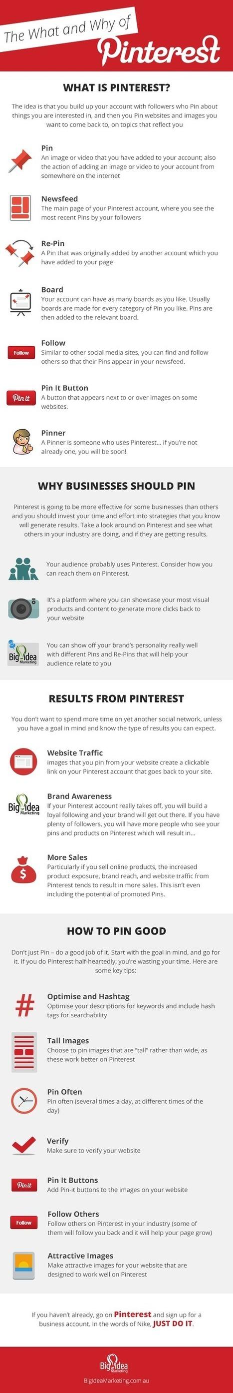 Qué y por qué de Pinterest para tu empresa #infografia #infographic #socialmedia | Seo, Social Media Marketing | Scoop.it