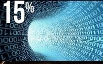Les 10 prédictions 2014 d'IDC  : l'avènement de la troisième plateforme informatique représente un danger pour les entreprises | Digital Transformation | Scoop.it