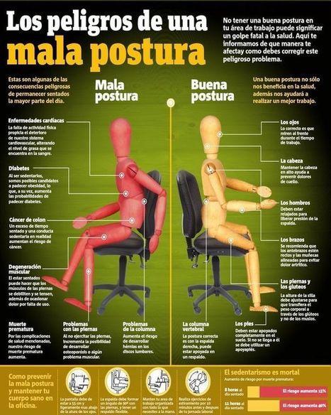 Los peligros de trabajar con una mala postura ante el ordenador (infografía) | Pedalogica: educación y TIC | Scoop.it