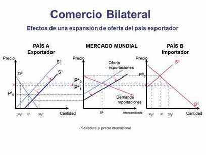 العريف: Introducción a la Economía - Clase 31 - Flujo circular del ... | MACROECONOMIA (UMG) | Scoop.it