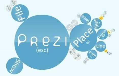 Servicios Web 2.0 para periodistas | big data5 | Scoop.it