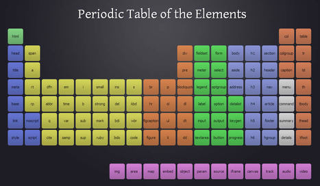 Periodic Table of HTML5 Elements | The Web Designer Daily | Scoop.it