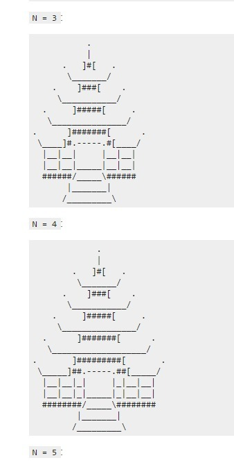 code golf - ASCII Art of the Day #3 - Chinese Shrines - Programming Puzzles & Code Golf Stack Exchange | ASCII Art | Scoop.it