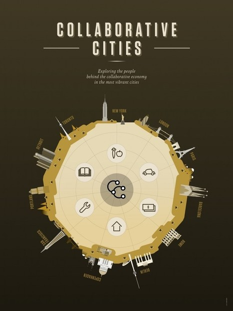 Collaborative Cities, le webdocumentaire dédié à l'économie collaborative | | networked media | Scoop.it