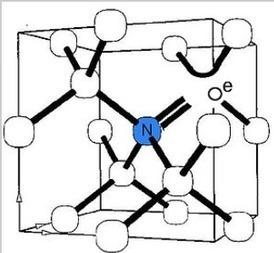 Nanodiamond quantum sensors pave way to MRI for living cells | KurzweilAI | Longevity science | Scoop.it