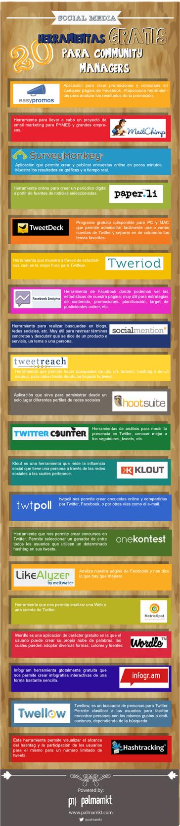 20 herramientas gratuitas para Community Manager #infografia #infographic #socialmedia | TICs | Scoop.it