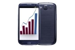 Grâce à Facebook et Google, la publicité mobile aura bondi de 180 ... - 01net | Internet News de Nicolas Dieudonné | Scoop.it