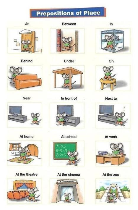 Twitter / swailem9: Prepositions of place #esl ... | Brainfriendly, motivating stuff for ESL EFL learners | Scoop.it