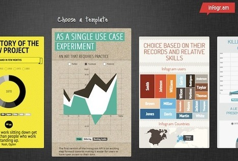 10 Tools for Creating Infographics and Visualizations | Wiki_Universe | Scoop.it