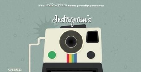 Infographic: Instagram Statistics 2012 | visualizing social media | Scoop.it
