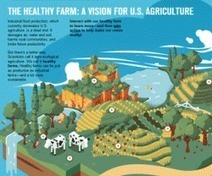 Scientists Call for Public Investment in Agroecological Research | Transitions | Scoop.it