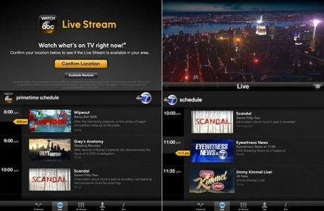 ABC officially relaunches its Player app as Watch ABC with live TV streaming | the future of television | Scoop.it