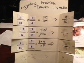 My 6th Grade Class   Learning Fractions   Scoop.it