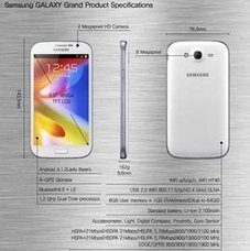 Samsung Galaxy Grand Duos @ Rs. 20,990/- | Electronica and Gadgets | Scoop.it