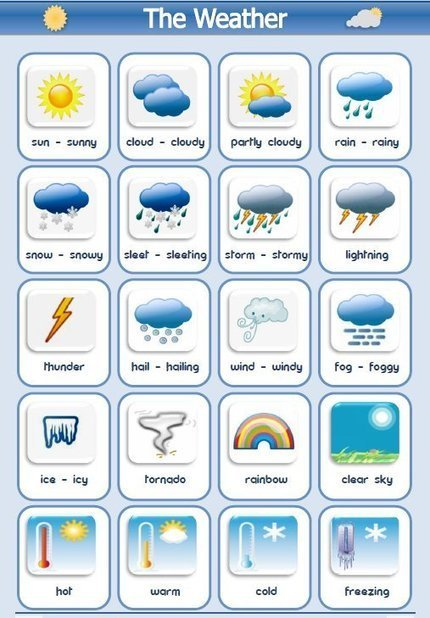 Types of weather with pictures learning English | My English Corner | Scoop.it