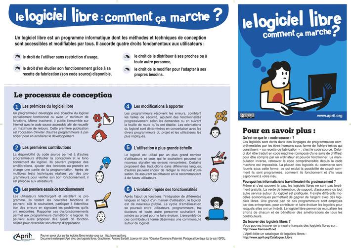 Une liste de 90 logiciels libres que vous pouvez utiliser en éducation ! | Édulogia | TIC et TICE mais... en français | Scoop.it