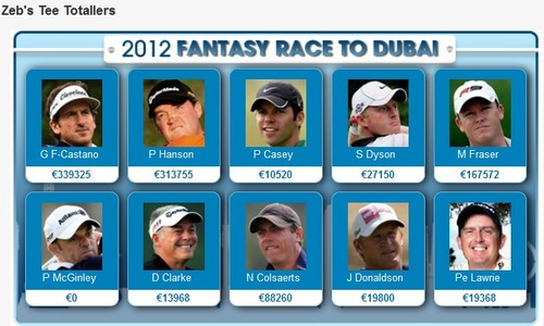 Zeb's Tee Totallers 2012 Fantasy Race to Dubai team
