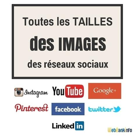 Taille des images Facebook, Twitter, Google+… (juillet 2014) | Réseaux sociaux | Scoop.it