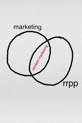 xbermudez: Una manera simple de ver el marketing de contenidos | storytelling | Scoop.it