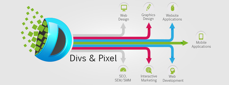 Divs & Pixel | Web Designing | Web Development | Web Marketing | DivsnPixel Web Solutions | Scoop.it