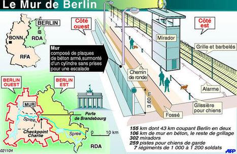 L'Allemagne et Berlin au coeur de la guerre froide | Histoire-Géographie au collège | Scoop.it