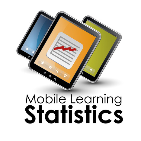 20 Eye-Opening Stats You Probably Didn't Know About Mobile Learning | Educational Apps - iPads and Learning | Scoop.it