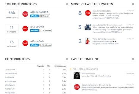 [#Tools] Statistiche essenziali su account e hashtag Twitter in 5+ Servizi Gratuiti | Twitter, Instagram e altri Social Media | Scoop.it