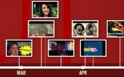 YouTube in 2011: How Its Busy Year Affects You | An Eye on New Media | Scoop.it