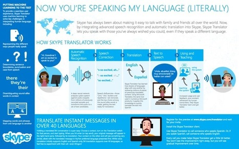 Skype can translate spoken Spanish to English in near real-time | education and technology UNAD | Scoop.it