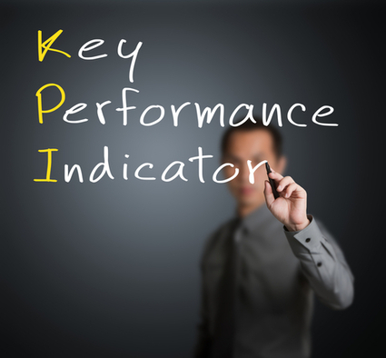 The Importance of KPIs in Measuring Sales Success | Social Media Today | B2B marketing | Scoop.it