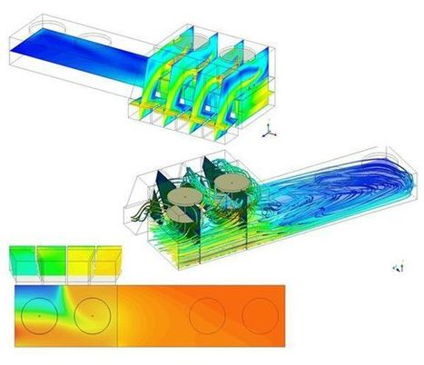 CFD Consulting and Modeling Services | CFD Consulting Services | Scoop.it
