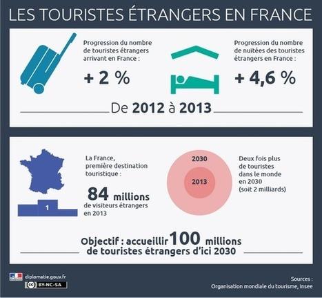 Tweet from @francediplo | Tourisme | Scoop.it