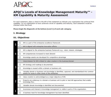 Knowledge Management Frameworks - APQC | NHS knowledge management | Scoop.it