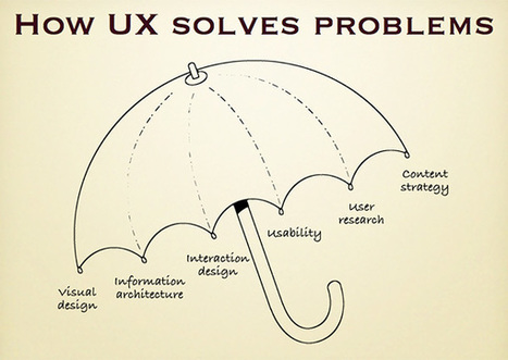 The Value of UX Research in Product Development | UXploration | Scoop.it