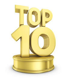 Top 10 Content Strategy Articles of 2012 | Social Media Trends and Policy | Scoop.it