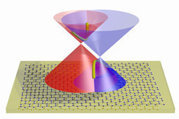 Layered graphene sandwich for next generation electronics | Amazing Science | Scoop.it