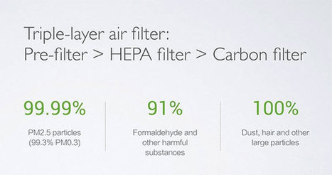 The Xiaomi Air Smart Filter Review   News from nowhere   Scoop.it