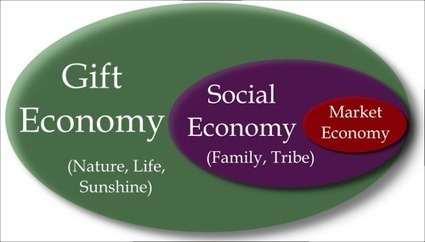 New Currency Frontiers: gift economy   What is Wealth?   Scoop.it