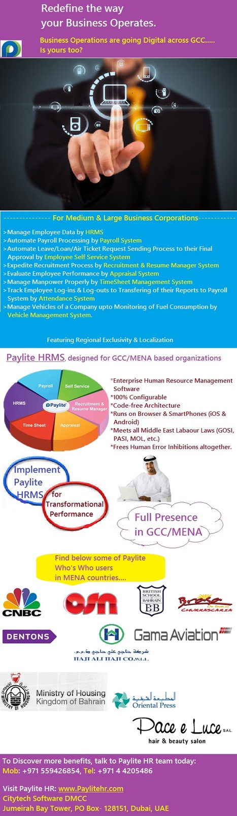 Redefine the way, your Business Operates. | software&technology | Scoop.it