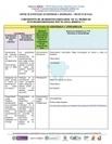Matriz de estrategias de enseñanza y aprendizaje proyecto de aula (5) | Ciencias de la vida | Scoop.it
