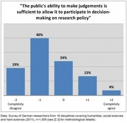 Scientists' dreams: a society supporting science and respecting its autonomy | Euroscientist Webzine | Public engagement - why bother? | Scoop.it