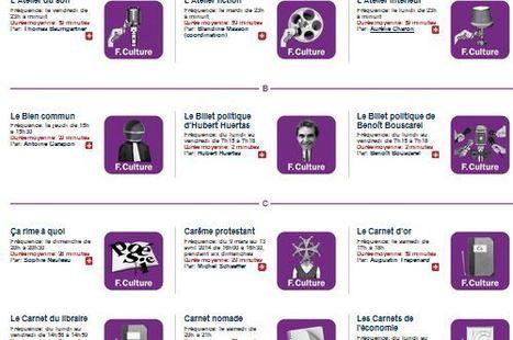 Tous les podcast de France culture | info-TICE | Scoop.it