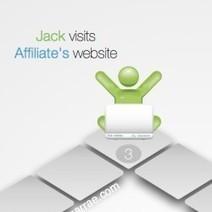 How Affiliate Marketing Works | Infographic | Ecom Revolution | Scoop.it