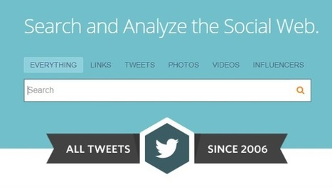 How to Use Topsy for Social Media Marketing - RazorSocial | Public Relations & Social Media Insight | Scoop.it
