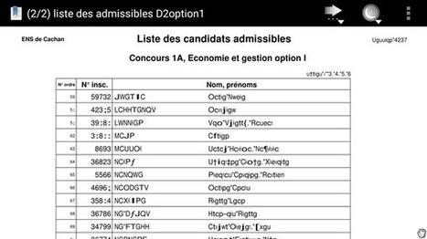 BastienLQ ✏️ on Twitter | ENS Cachan à la Une | Scoop.it