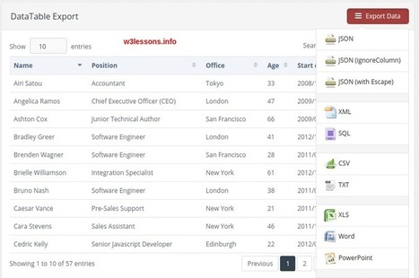 Export HTML Table to Excel, CSV, JSON, PDF, PNG using jQuery | W3lessons | Scoop.it