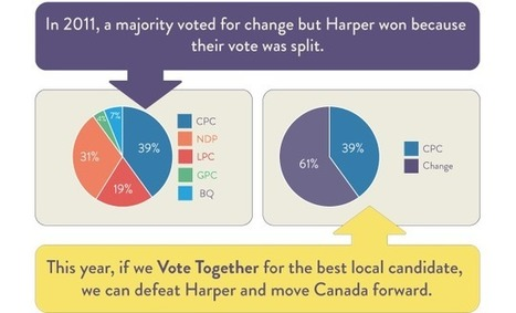 Vote Together | Elections Canada 2015 | Scoop.it