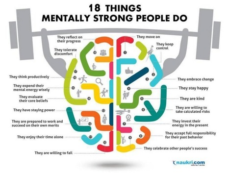 Mentally Strong People: The 13 Things They Avoid - Forbes | Psychology Matters | Scoop.it