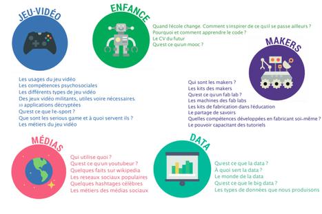 Expo culture numérique pour tous (5 thématiques, 39 panneaux à télécharger) via @netpublic | TICE | Scoop.it
